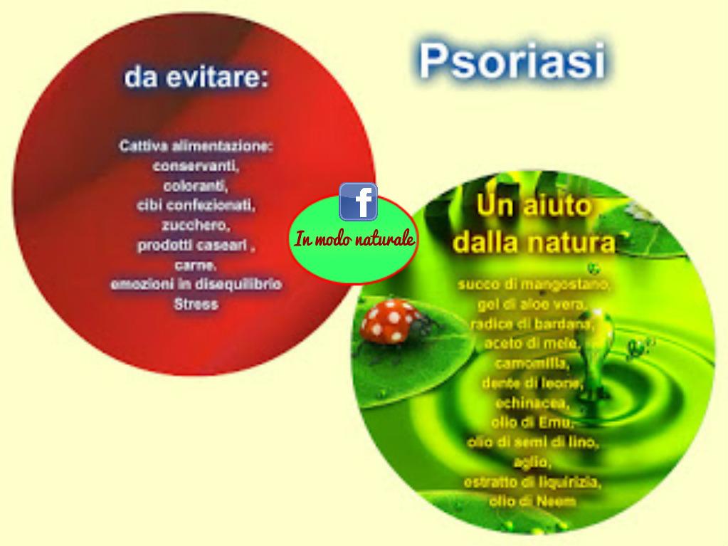 Ricerca di medicina per psoriasi