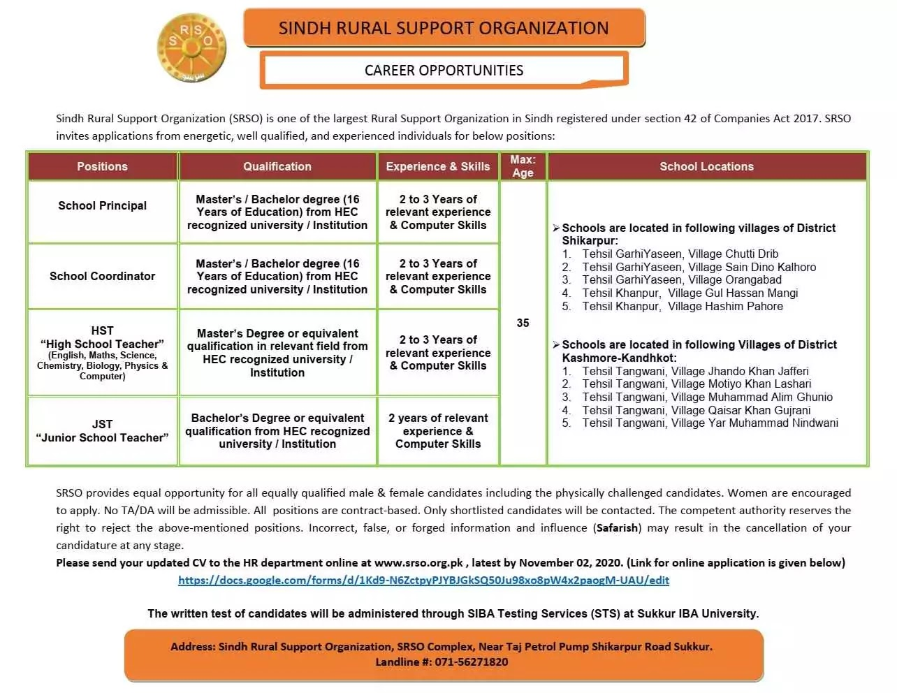 HST AND JST JOBS IN SINDH RURAL SUPPORT SRSO JOBS 2020