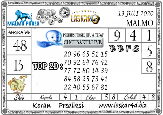 Prediksi Togel MALMO LASKAR4D 13 JULI 2020