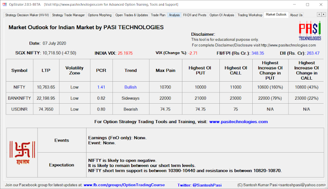 Indian Market Outlook: July 07, 2020