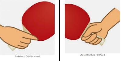 Shakehand Grip backhand dan forhand