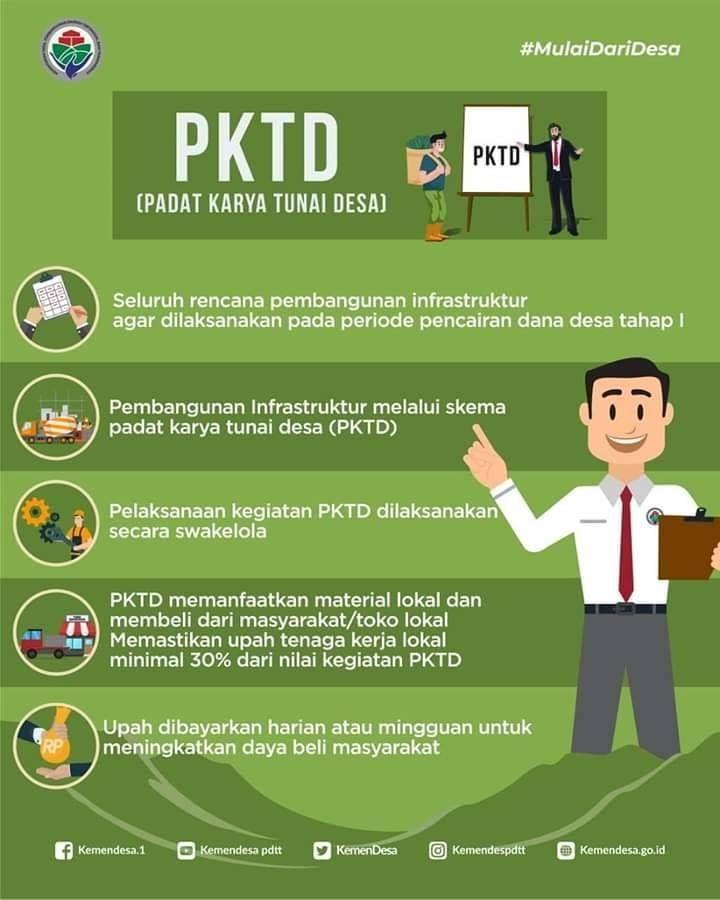 Penggunaan Dana Desa Tahun 2020 diprioritaskan untuk membiayai Padat Karya Tunai Desa (PKTD)