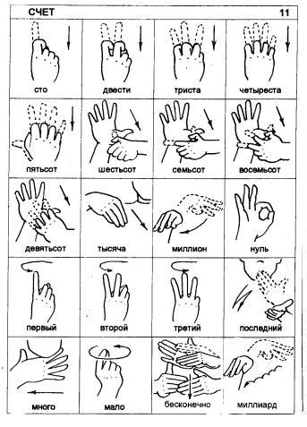 Медицина в стране глухих Основы русского жестового языка