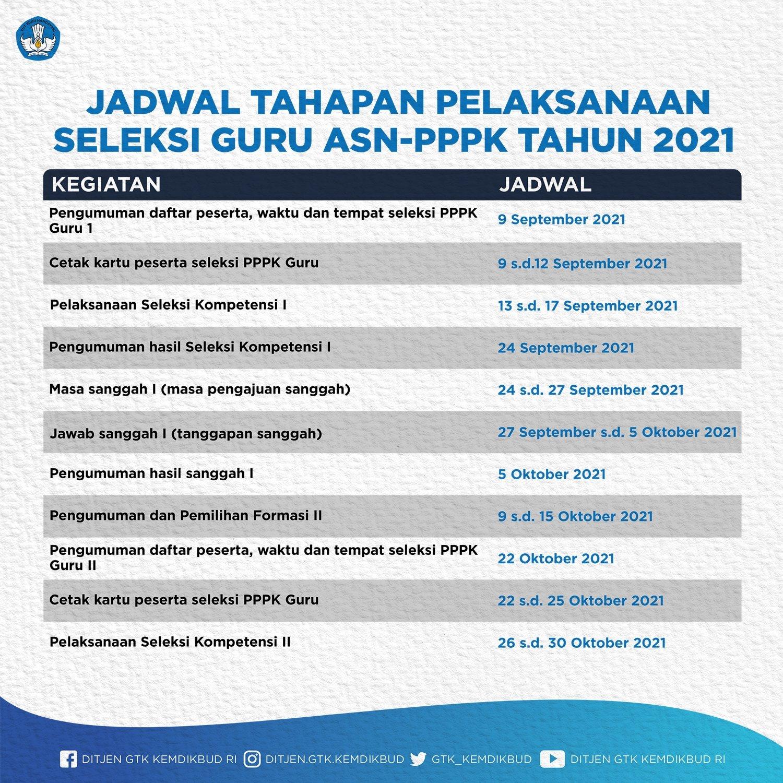 Jadwal Tahapan Pelaksanaan Seleksi Guru ASN Jadwal Tahapan Pelaksanaan Seleksi Guru ASN-PPPK Tahun 2021  cybermoeslem.xyz