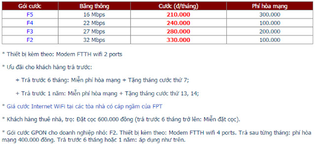 Lắp Đặt Internet FPT Phường Hòa Thạnh 1