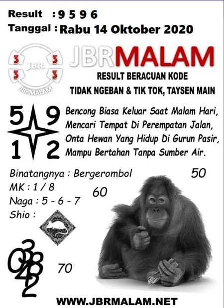 JBR Malam HK Rabu 14 Oktober 2020