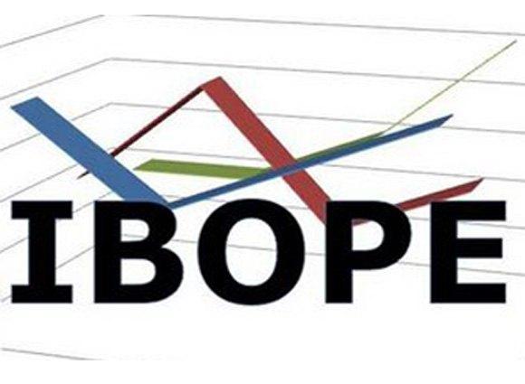 Resultado de imagem para pesquisa ibope 2016 prefeito de belém