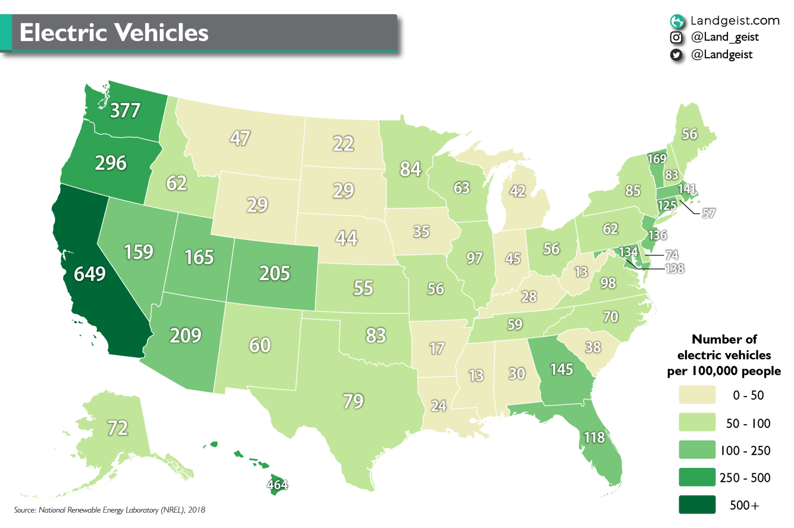electric cars in the United States