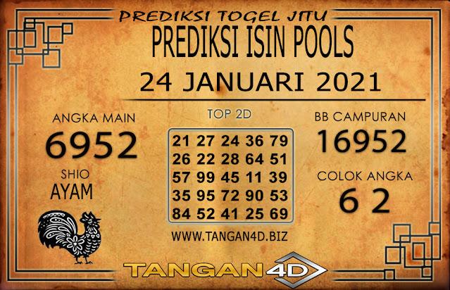 PREDIKSI TOGEL ISIN TANGAN4D 24 JANUARI 2021