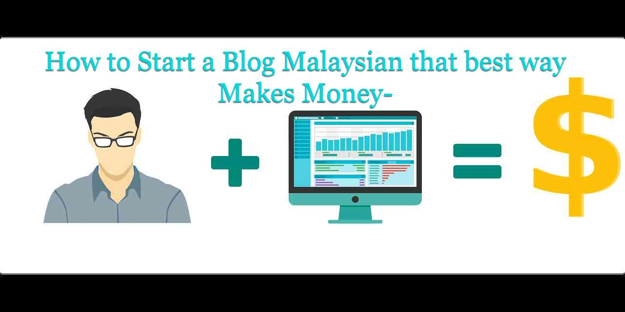 """Make Money online malaysian students extra money earn with home. Step-by-step guide to learn """"how to start a blog in malaysia"""", choose the best blogging platform and avoid the common blogging mistakes with malaysian Students."""
