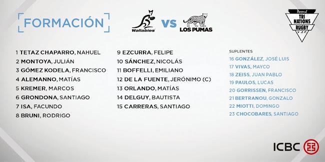 Formación de Los Pumas ante Wallabies #TriNations2020