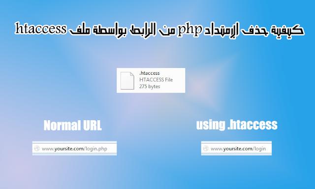 حذف الامتداد php من الرابط بواسطة htaccess