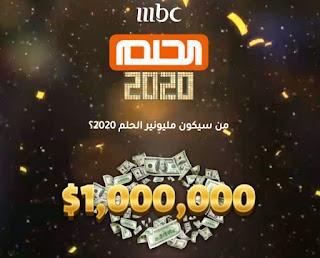 طريقة الاشتراك في مسابقة الحلم 2021 لكسب مليون دولار جرب حظك الآن