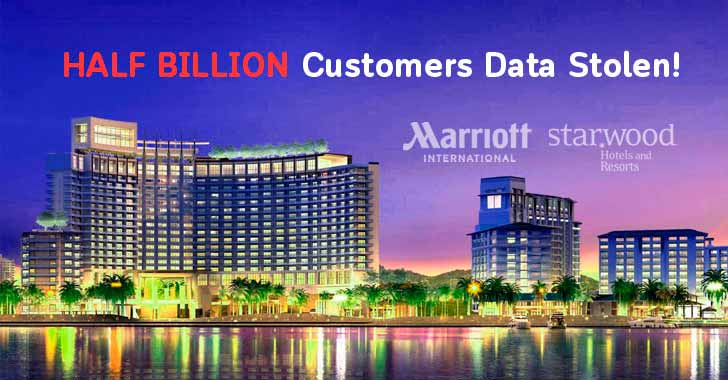 500 millones de registros de huéspedes de Marriott robados en Starwood Data Breach