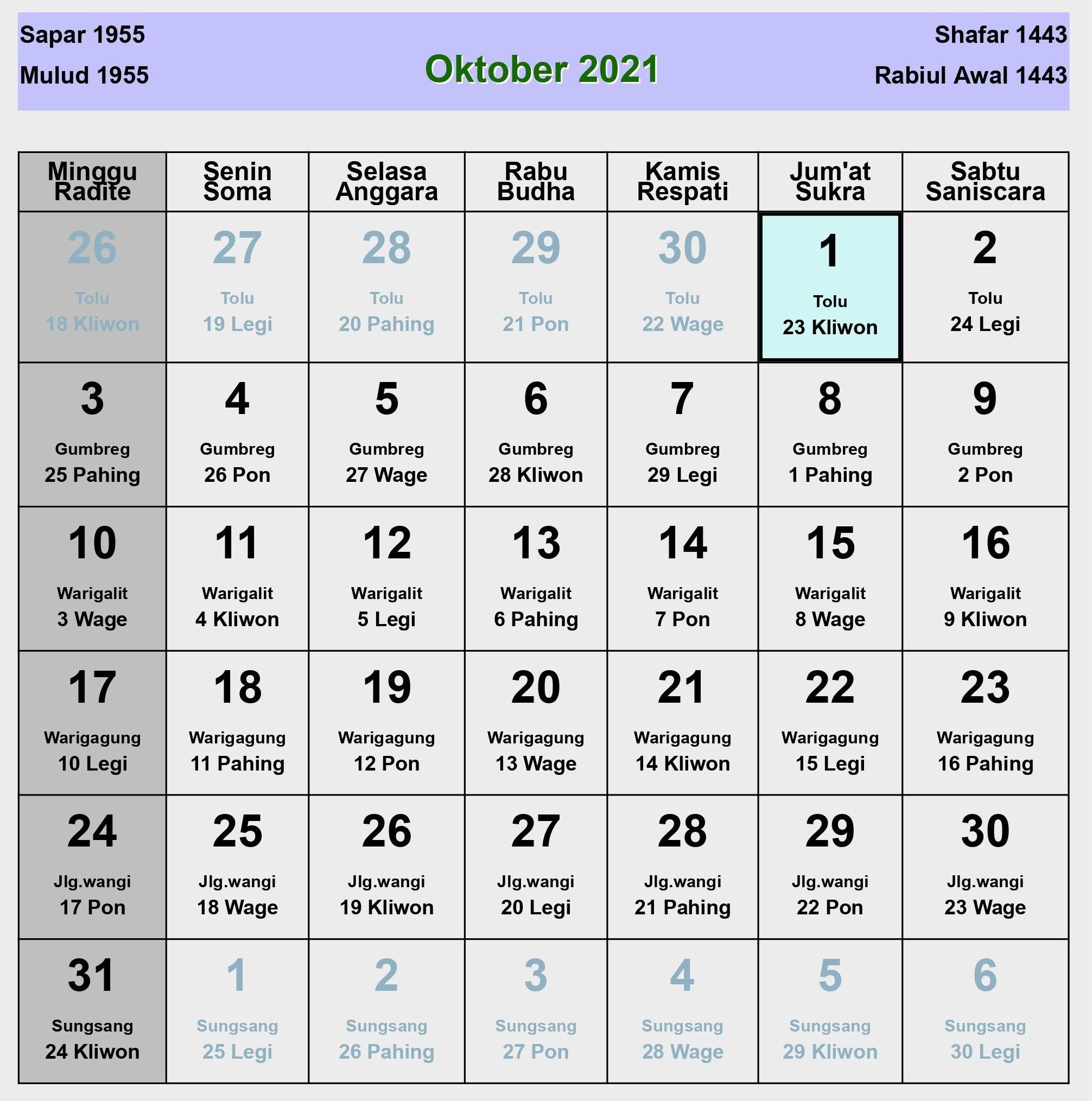 Kalender Jawa Oktober 2021 Lengkap Hari Baik Buruk Enkosa Com Informasi Kalender Dan Hari Besar Bulan Januari Hingga Desember 2021