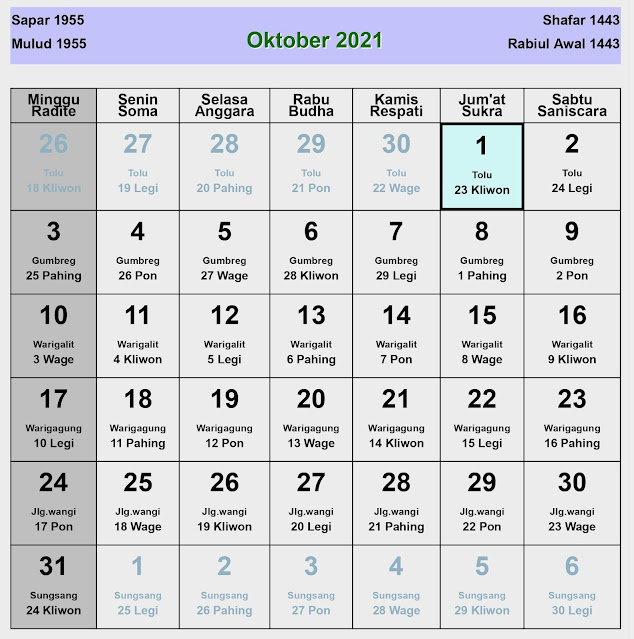 Kalender Jawa Oktober 2021 Hari Baik & Buruk