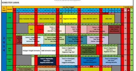 Contoh Jadwal Pelajaran Sd Ta 2015 Kurikulum 2013 Terbaru