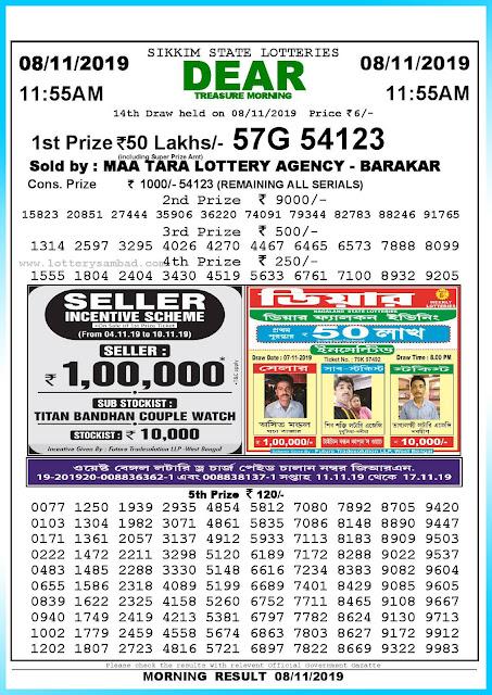 Lottery Sambad 08-11-2019 Sikkim Lottery Result 11.55 AM-sambadlottery.org