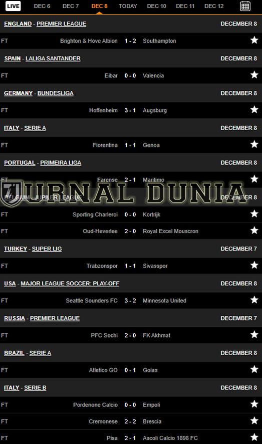 Hasil Pertandingan Sepakbola Tadi Malam, Selasa Tgl 08 - 09 Desember 2020