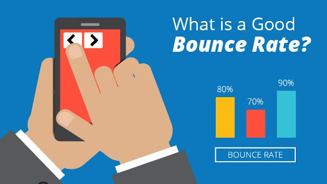 What is the bounce rate and how to reduce it || HelpMeShout