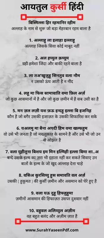 ayatul-kursi-in-hindi-image