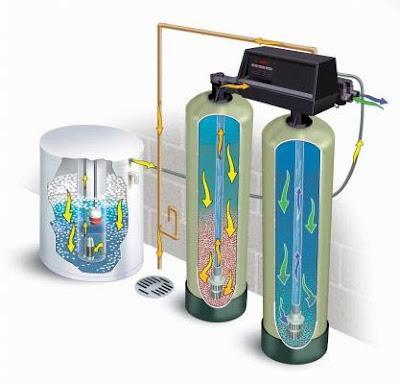 مبدأ عمل محطة ازالة قساوة الماء