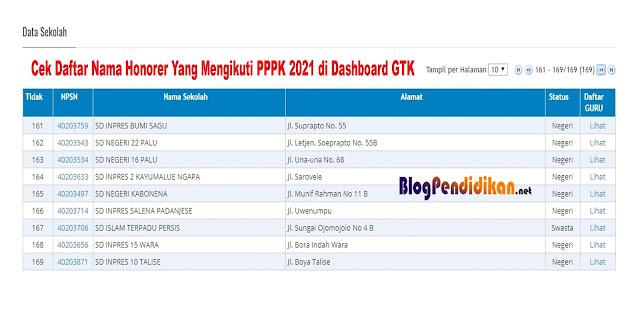 Cek Daftar Nama Honorer Yang Mengikuti PPPK 2021 di Dashboard GTK