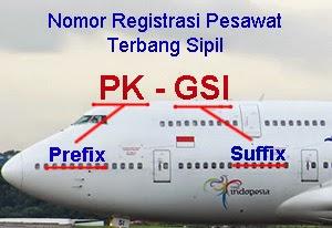 Nomor Registrasi pesawat terbang sipil