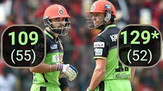 AB de Villiers 129* | Virat Kohli 109 - RCB vs GL 44th Match IPL 2016 Highlights