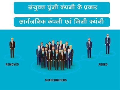 संयुक्त पूँजी कम्पनी के प्रकार |निजी कम्पनी क्या होती हैं |सार्वजनिक कम्पनी क्या होती हैं | Type of Joint Stock Company in Hindi