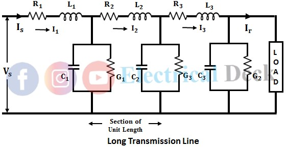 Classification of Transmission Lines