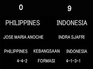 Indonesia Cukur Habis Filipina 9-0 Piala AFF U-18