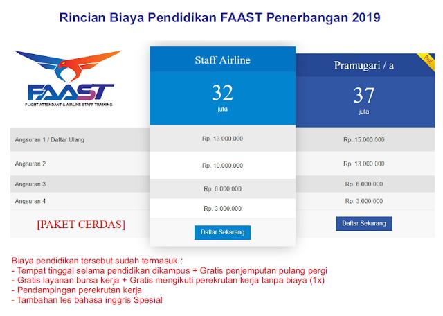 staff penerbangan