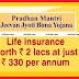 PM Jeevan Jyoti Bheema Yojana ( PMJJBY ) Details