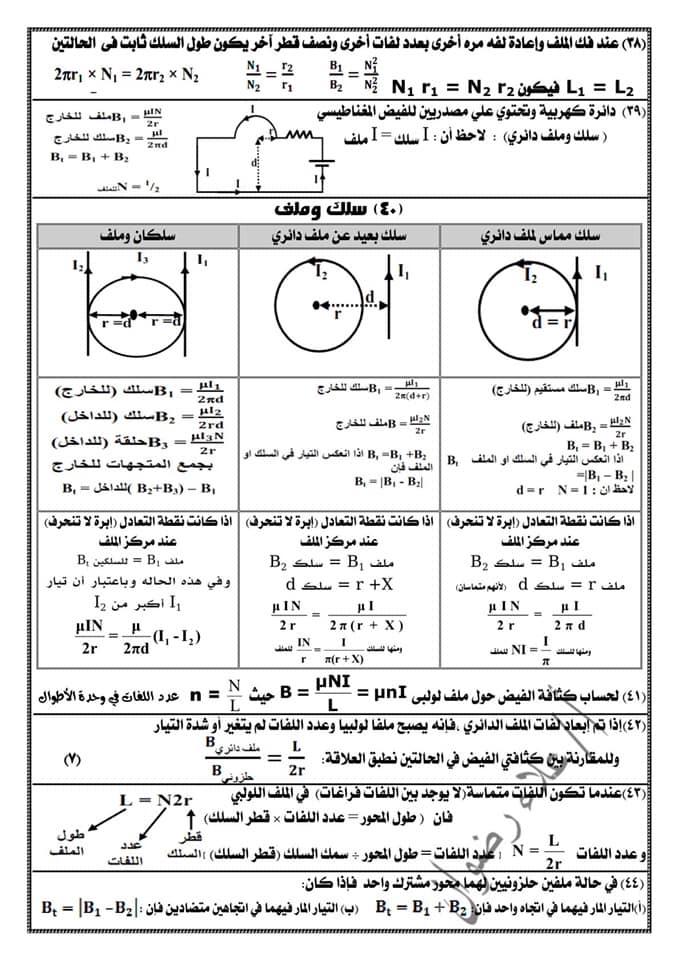 مراجعة فيزياء ثالثة ثانوي. كل القوانين بطريقة منظمة جداً كل فصل لوحده أ/ علاء رضوان 9