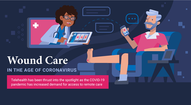 Wound care – A neglected issue during Covid-19