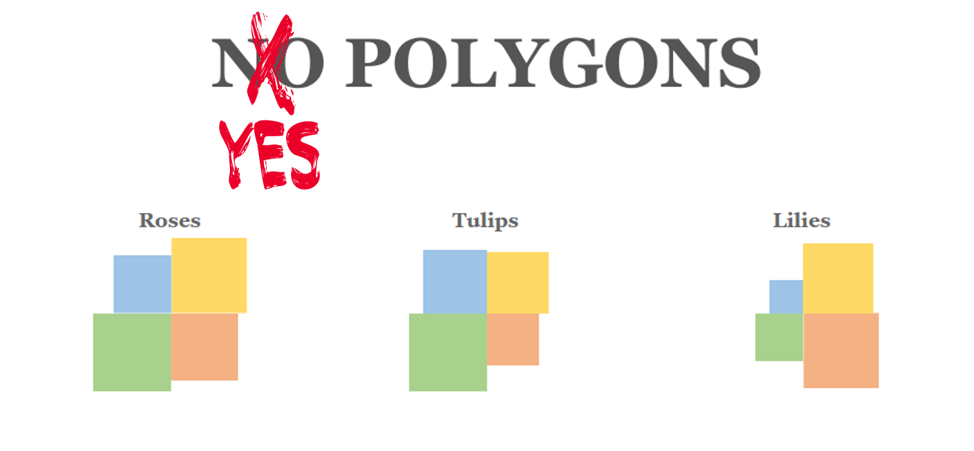 Yes Polygons