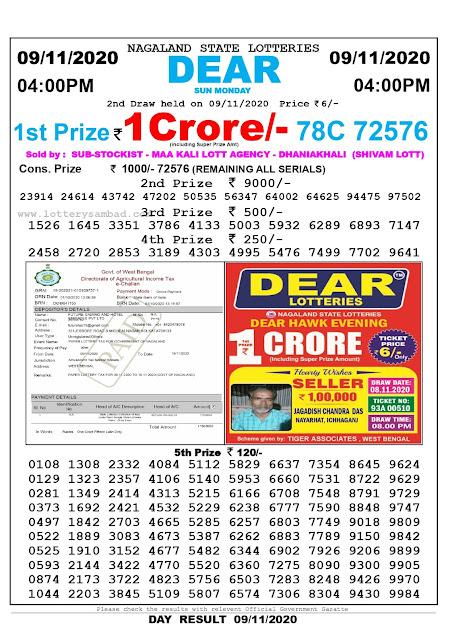Lottery Sambad 09-11-2020 Today Results 4:00 pm, Nagaland State Lottery Sambad Today Result 4 pm, Sambad Lottery, Lottery Sambad Live Result Today