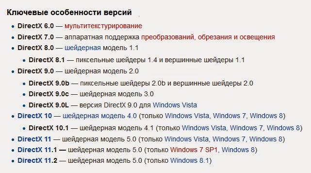 Особенности версий DirectX.