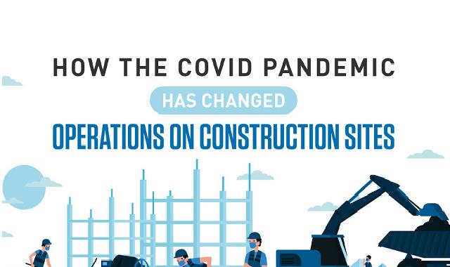 The impact of coronavirus on Construction Industries