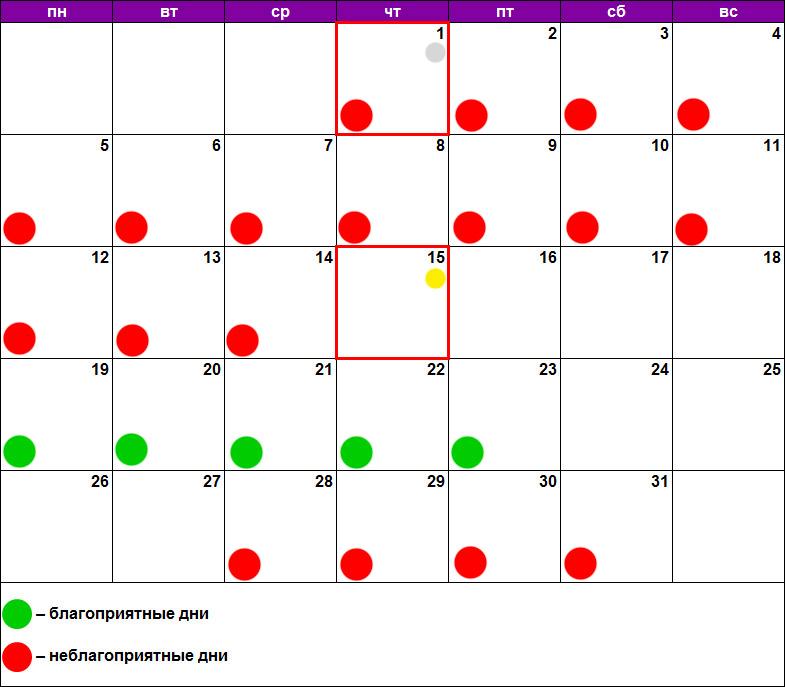 Лунный календарь эпиляции август 2019