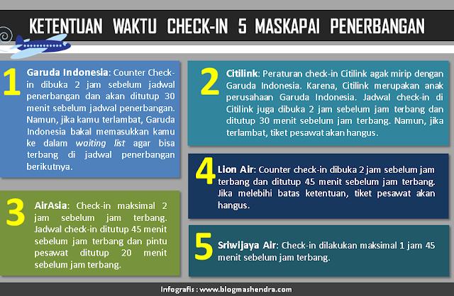 Ketentuan Waktu Check-in 5 Maskapai Penerbangan - Blog Mas Hendra