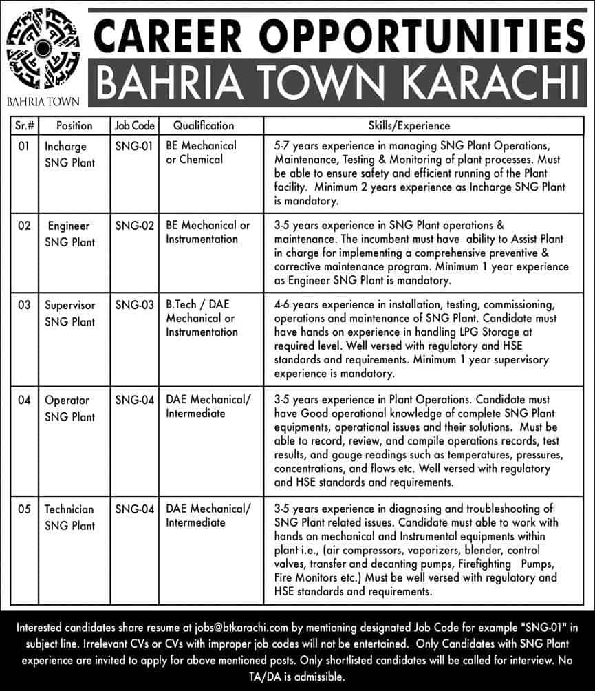 Jobs in Bahria Town Karachi Latest 2020