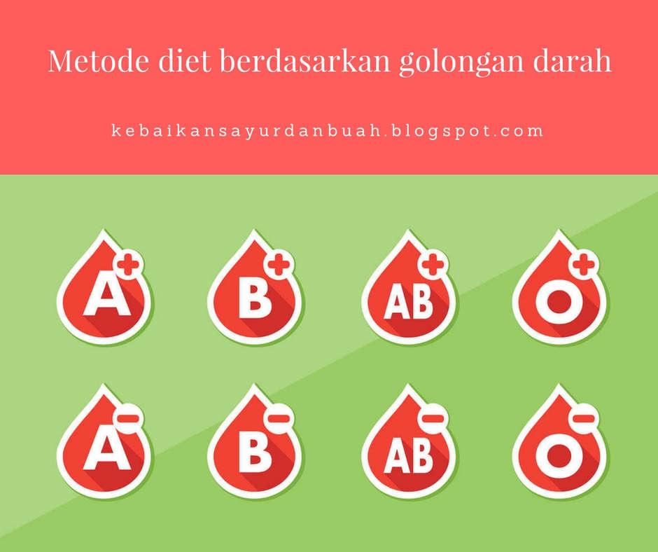 Diet Golongan Darah: Manfaatnya Untuk Kesehatan?