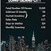 Long Island City Market Stats (Part 1/4)