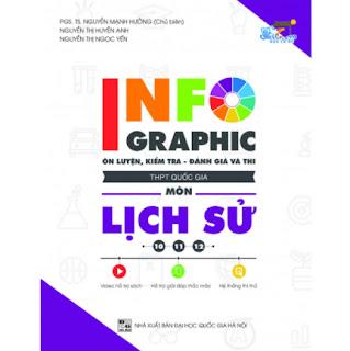Infographic Ôn Luyện, Kiểm Tra - Đánh Giá Và Thi THPT Quốc Gia Môn Lịch Sử ebook PDF EPUB AWZ3 PRC MOBI