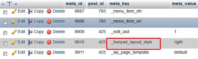 delete post meta from phpmyadmin