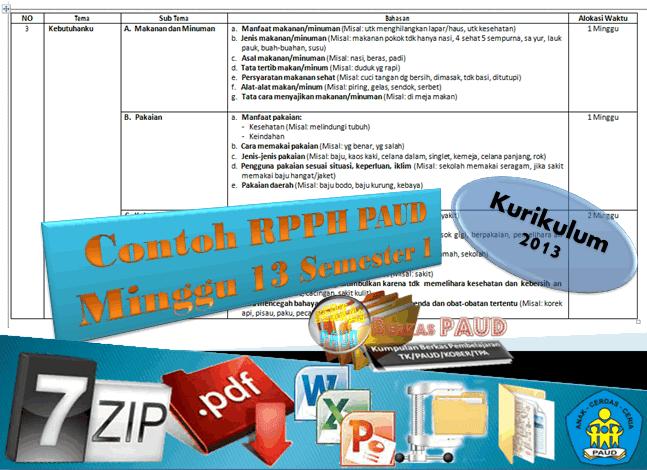 Download Berkas Contoh RPPH PAUD Minggu ke13 Kurikulum 2013
