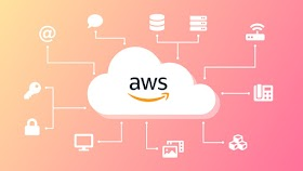 AWS Tutorial for Beginners-Amazon Web Services Cloud Computing
