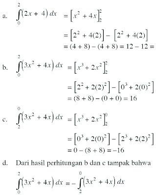 Rumus Integral Tentu : rumus, integral, tentu, Contoh, Integral, Tentu, Fungsi, Aljabar, Kumpulan, Pelajaran